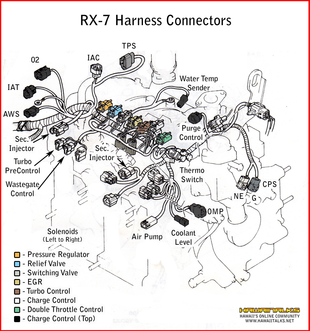 harnessconnectors rx7 wiring diagram mazda b2000 wiring harness diagram \u2022 wiring engine wiring harness diagram at honlapkeszites.co